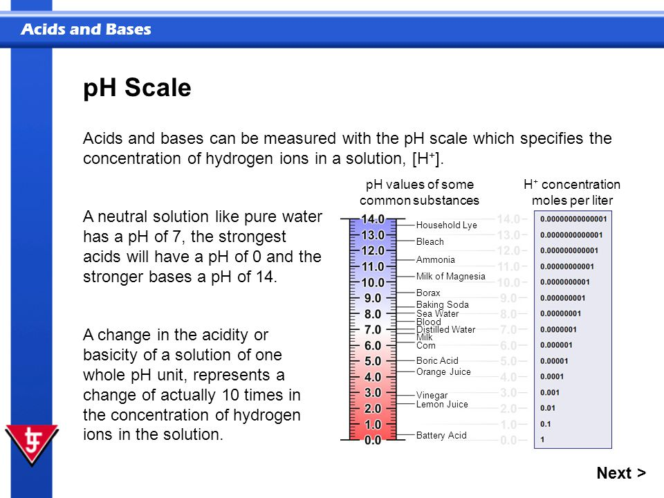 pH Scale Acids and bases can be measured with the pH scale which specifies the concentration of hydrogen ions in a solution, [H+].